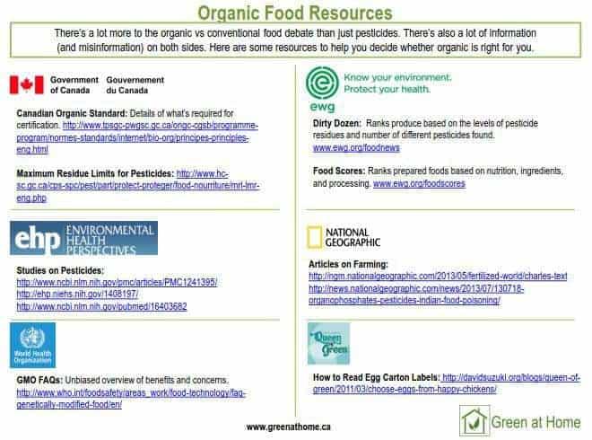 tipsheet.organic food